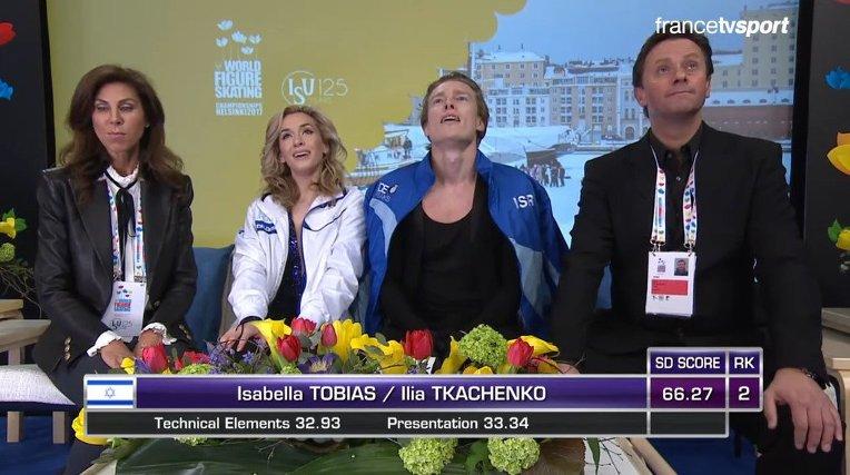 Изабелла Тобиас - Илья Ткаченко / Isabella TOBIAS - Ilia TKACHENKO ISR - Страница 3 231B6C3858DE964E183421