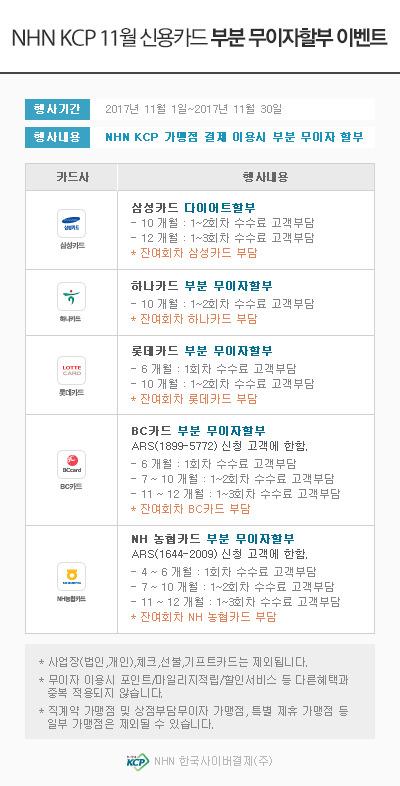 [웹드로우] 2017년 11월 카드사 무이자할부 이벤트 안내