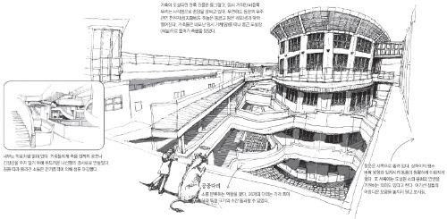 상하이 '1933 라오창팡',상하이 푸동, 상하이 정원 '위위안'